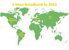 1Gbps broadband