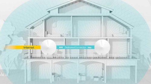 Třípásmový meshový Wi-Fi systém pro chytré domácnosti s AC2200