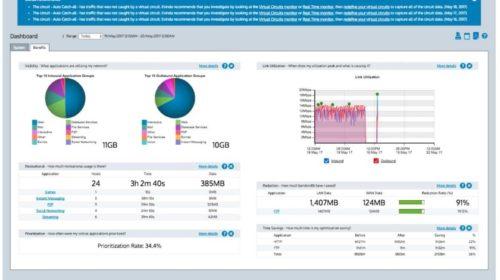 Exinda Network Orchestrator nyní se šifrováním osobních a citlivých dat