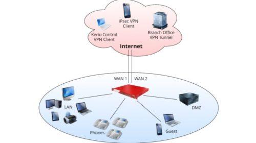 Využívání VPN sítí prudce roste