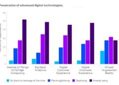 IoT edge computing a big data