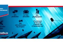 Konference Radiokomunikace 2019