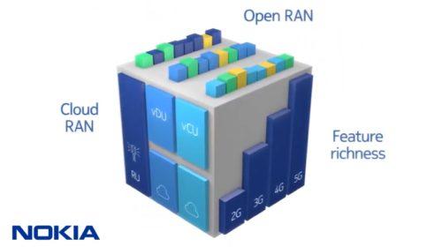 Nokia spolupracuje s brazilským výzkumným centrem CPQD na vývoji řešení 5G ORAN