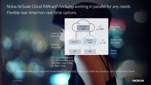 Nokia spustila první komerční cloudovou 5G RAN