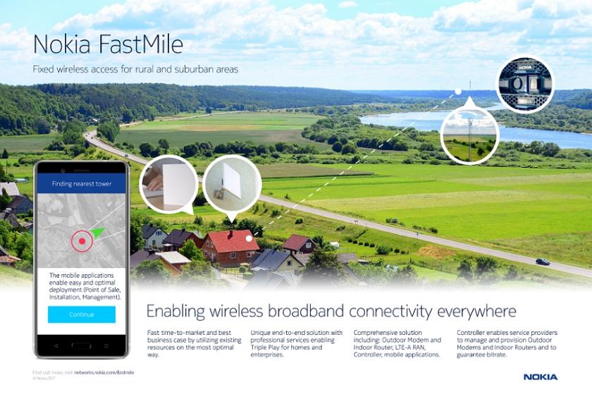Nokia FastMile