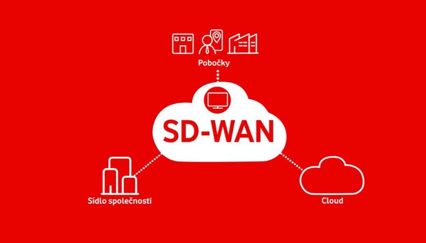 SD WAN