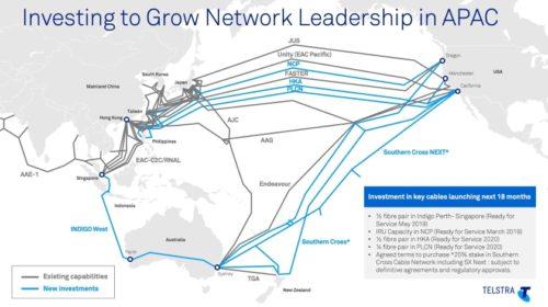 Telstra zvyšuje kapacitu své podmořské kabelové sítě