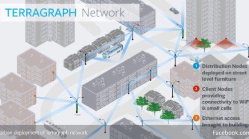 Facebook a Qualcomm přinášejí městům super rychlé WiFi