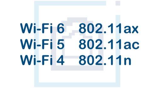 Wi-Fi Alliance nahrazuje schéma pojmenování 802.11 čísly verzí