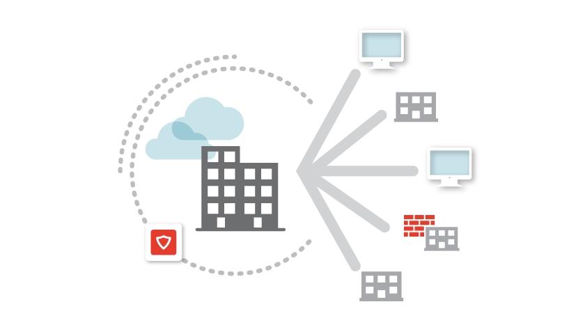 Zabezpečená síť VPN Kerio Control