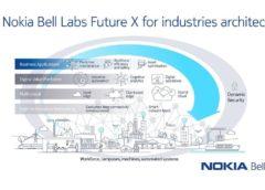továrna budoucnosti NOKIA